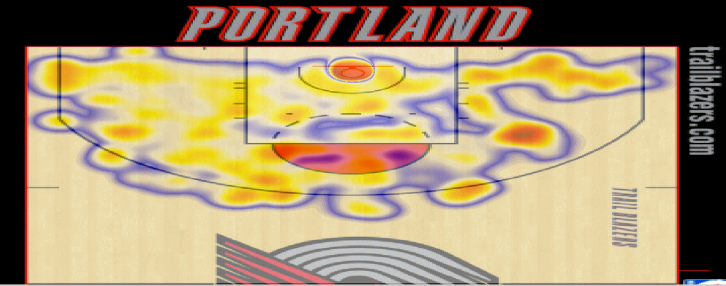 Map of LaMarcus Aldridge's Field Goal Percentage (0.466) over the 2014-15 NBA Season.