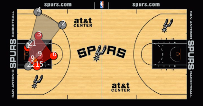 Tony Parker (9) for the San Antonio Spurs penetrates the Miami Heat defense, turning the game into three on two, eventually leading to Thiago Splitter (22) being open for a lay-up.