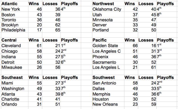 NBA Predictions 22NOV