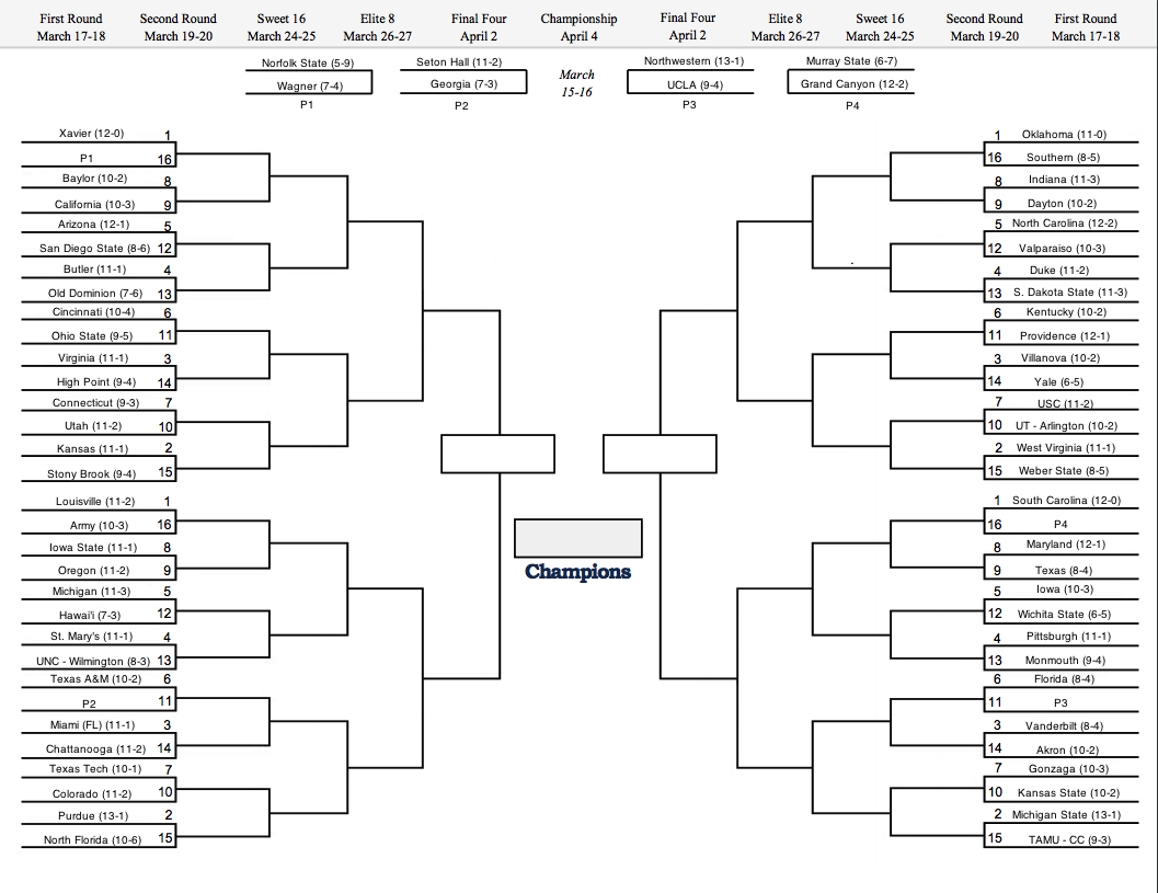 It's just a picture of Striking 2020 March Madness Printable Bracket