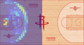 First spatial component: Three's and rim attack. With emphasis on right side.