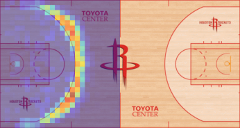 Fifth spatial component: Perimeter three point shooter.