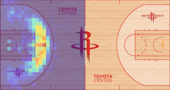 Seventh spatial component: Mid-range shooters.