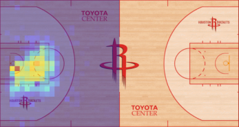 Eighth spatial component: Left-dominant paint/mid-range shooters.