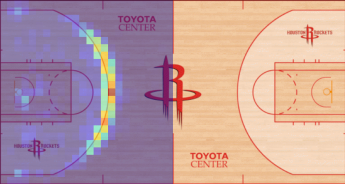 Ninth spatial component: Top of the key shooters.