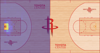Tenth spatial component: Rim shooters (once again) with a tighter distribution.