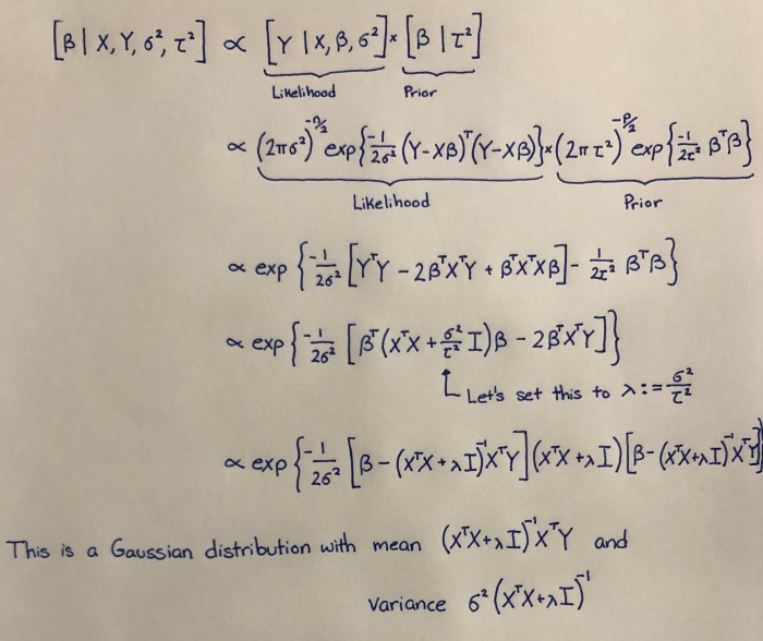 Bayesian Proof